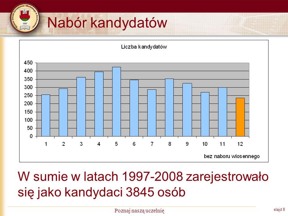 slajd 9 Poznaj naszą uczelnię Nabór wg gmin pow. sochaczewskiego