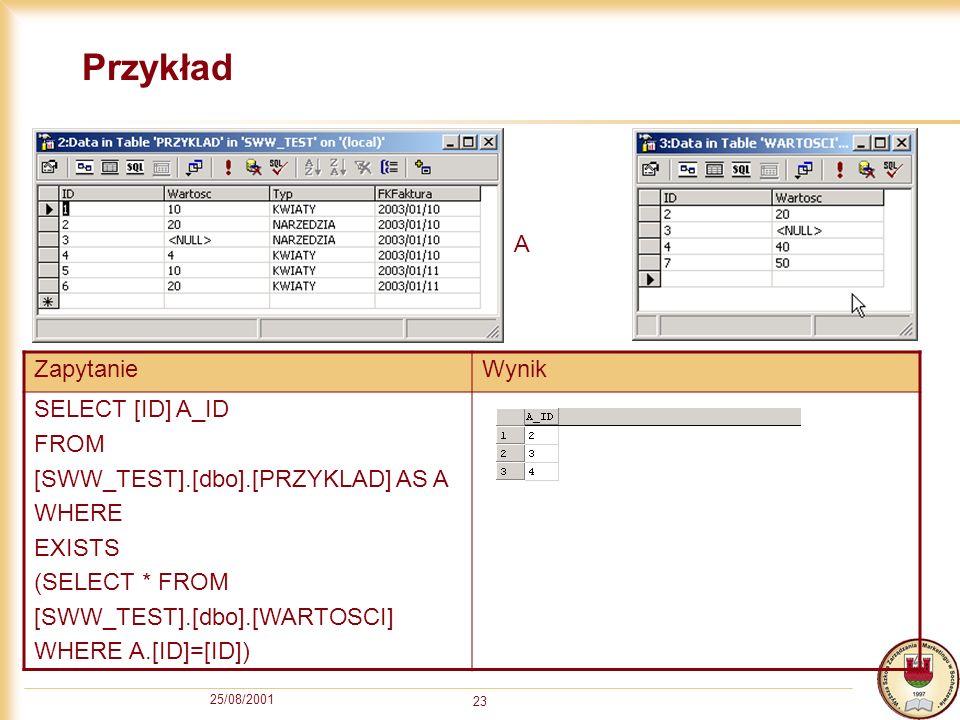 25/08/2001 23 Przykład ZapytanieWynik SELECT [ID] A_ID FROM [SWW_TEST].[dbo].[PRZYKLAD] AS A WHERE EXISTS (SELECT * FROM [SWW_TEST].[dbo].[WARTOSCI] W