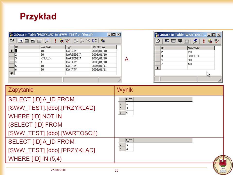 25/08/2001 25 Przykład ZapytanieWynik SELECT [ID] A_ID FROM [SWW_TEST].[dbo].[PRZYKLAD] WHERE [ID] NOT IN (SELECT [ID] FROM [SWW_TEST].[dbo].[WARTOSCI
