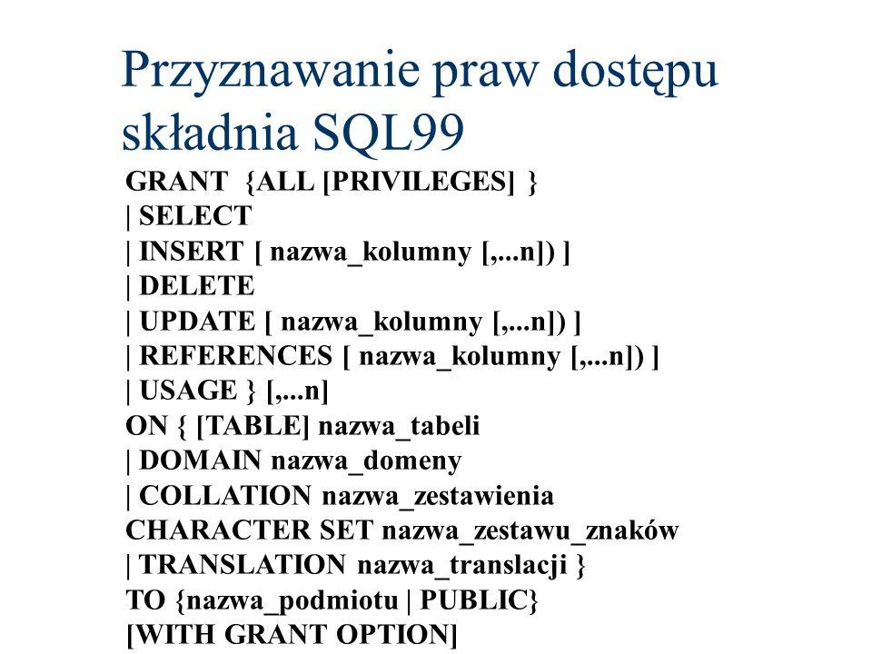 Przyznawanie praw dostępu składnia SQL99 GRANT {ALL [PRIVILEGES] } | SELECT | INSERT [ nazwa_kolumny [,...n]) ] | DELETE | UPDATE [ nazwa_kolumny [,..