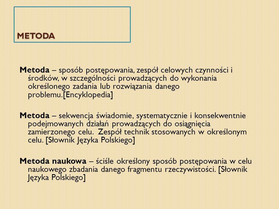 METODA Metoda – sposób postępowania, zespół celowych czynności i środków, w szczególności prowadzących do wykonania określonego zadania lub rozwiązani