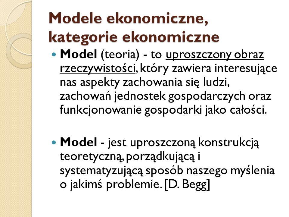 Modele ekonomiczne, kategorie ekonomiczne Model (teoria) - to uproszczony obraz rzeczywistości, który zawiera interesujące nas aspekty zachowania się