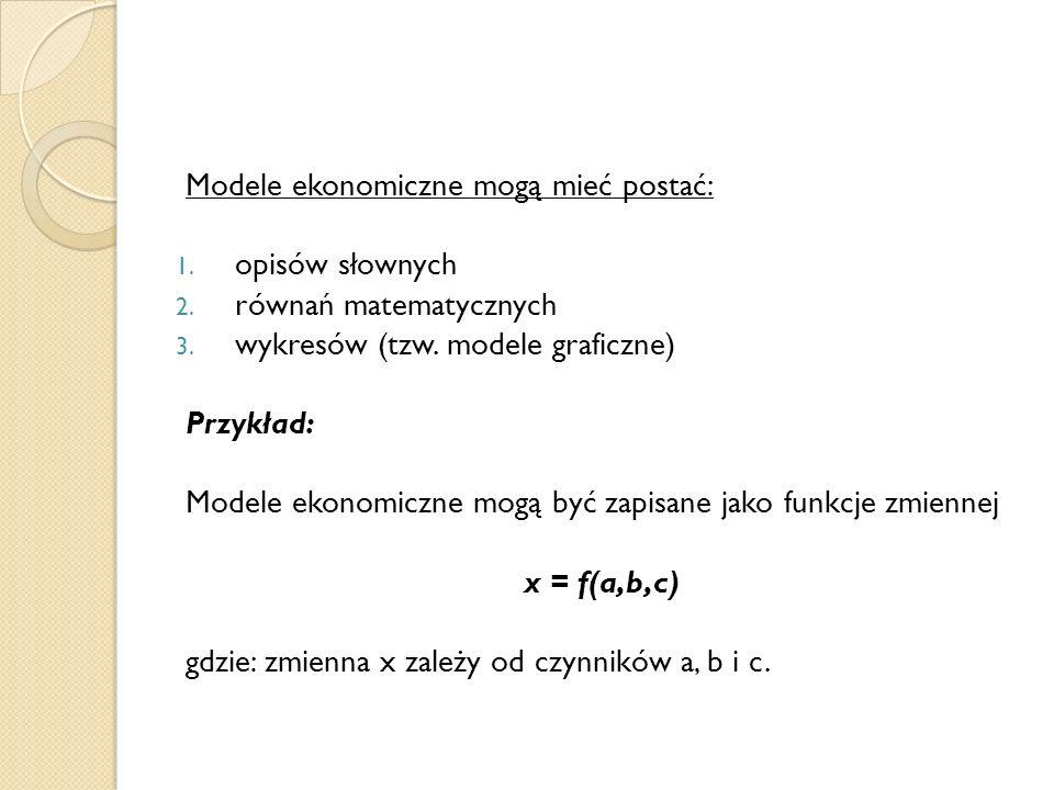 Modele ekonomiczne mogą mieć postać: 1. opisów słownych 2. równań matematycznych 3. wykresów (tzw. modele graficzne) Przykład: Modele ekonomiczne mogą