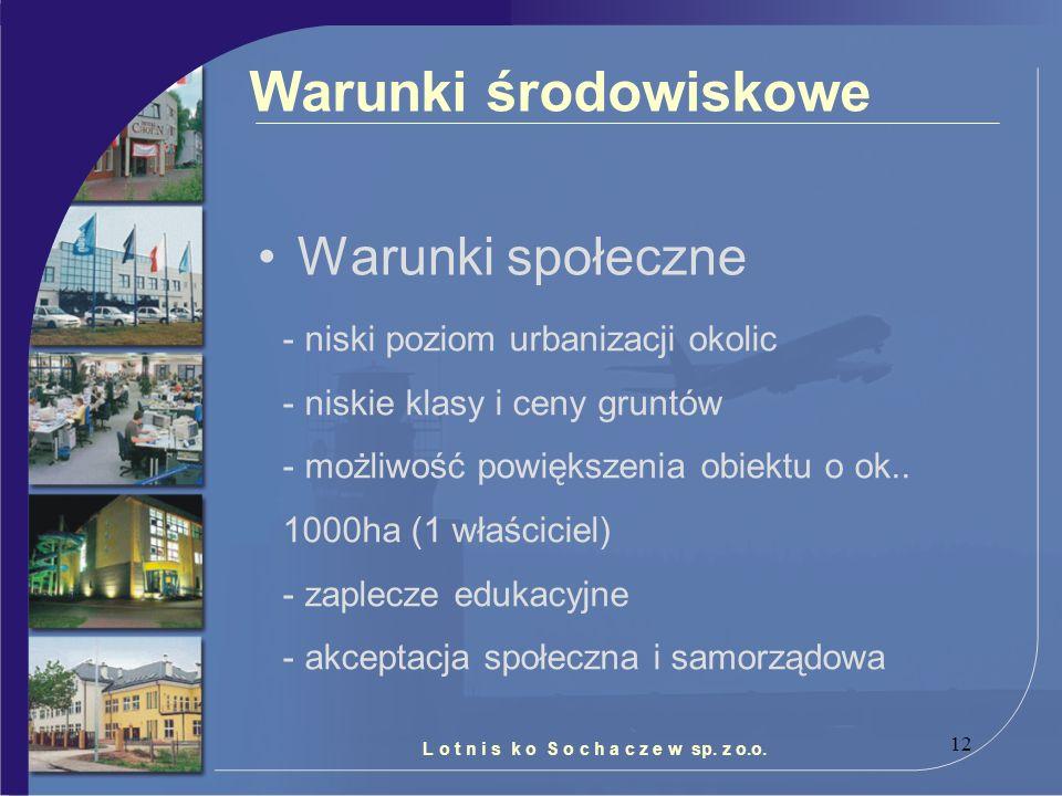 12 Warunki społeczne Warunki środowiskowe - niski poziom urbanizacji okolic - niskie klasy i ceny gruntów - możliwość powiększenia obiektu o ok.. 1000