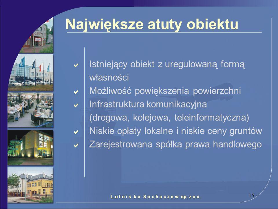 15 Największe atuty obiektu Istniejący obiekt z uregulowaną formą własności Możliwość powiększenia powierzchni Infrastruktura komunikacyjna (drogowa,