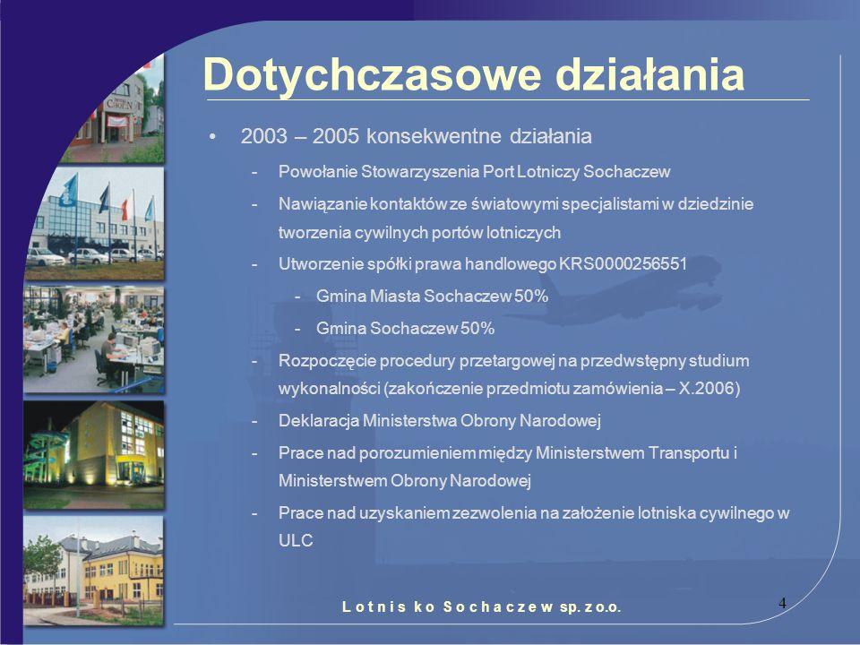 4 Dotychczasowe działania 2003 – 2005 konsekwentne działania -Powołanie Stowarzyszenia Port Lotniczy Sochaczew -Nawiązanie kontaktów ze światowymi spe