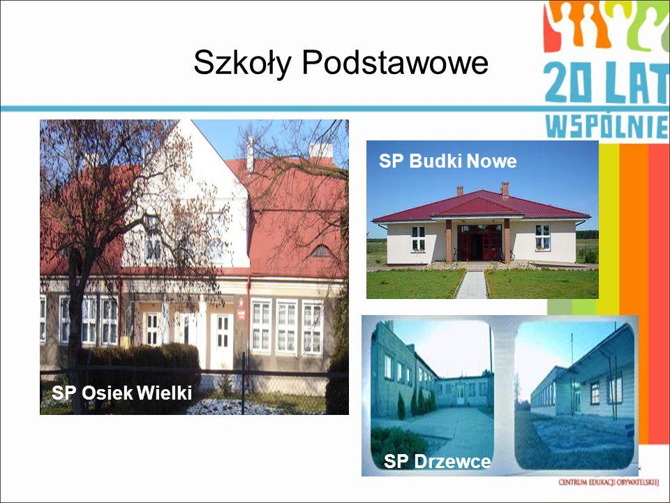 Szkoły Podstawowe SP Osiek Wielki SP Budki Nowe SP Drzewce