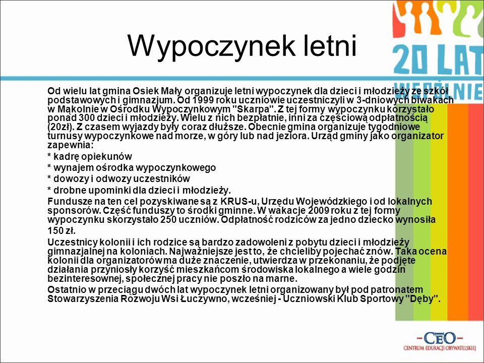 Wypoczynek letni Od wielu lat gmina Osiek Mały organizuje letni wypoczynek dla dzieci i młodzieży ze szkół podstawowych i gimnazjum. Od 1999 roku uczn