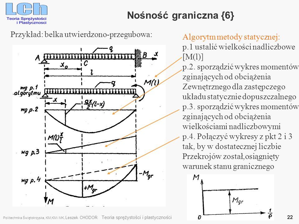 Przykład: belka utwierdzono-przegubowa: Nośność graniczna {6} Algorytm metody statycznej: p.1 ustalić wielkości nadliczbowe [M(l)] p.2. sporządzić wyk