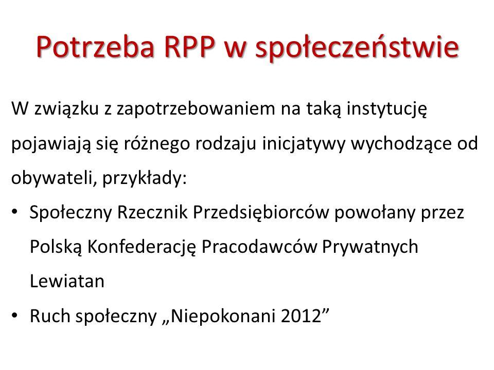 Potrzeba RPPw społeczeństwie Potrzeba RPP w społeczeństwie W związku z zapotrzebowaniem na taką instytucję pojawiają się różnego rodzaju inicjatywy wy