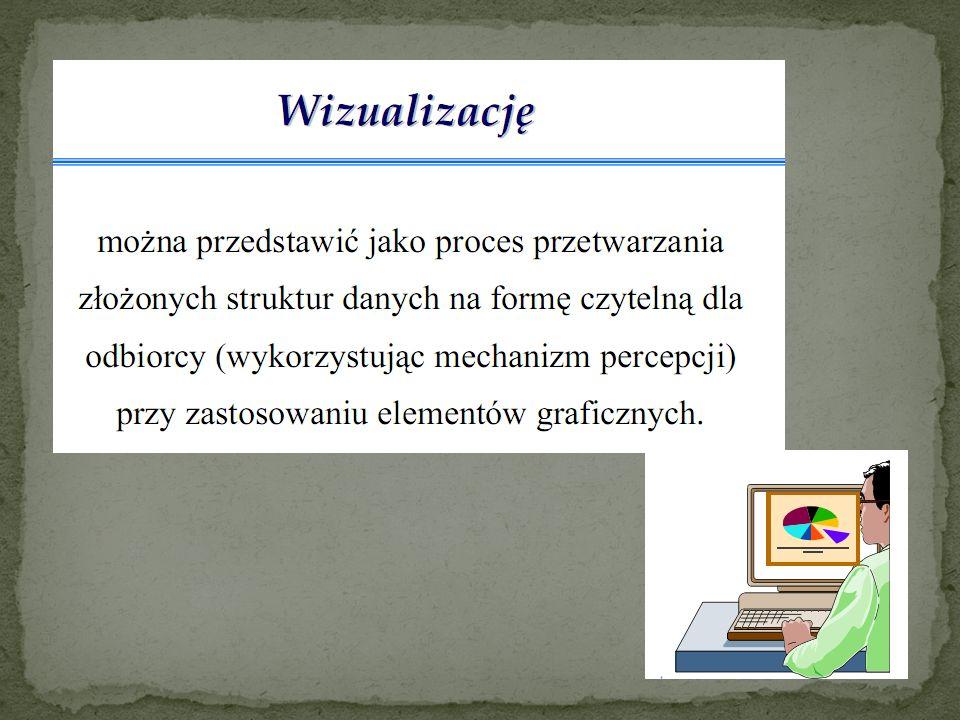 Przez termin wizualizacja rozumieć należy analogowe bądź cyfrowe przedstawienie danych numerycznych, porządkowych lub klasyfikacyjnych w formie grafic