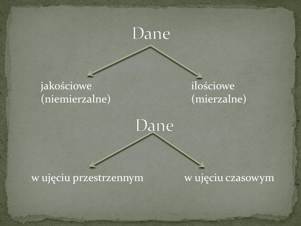 Duzy wybór danych ekonomicznych: http://www.for.org.pl/pl/bazy-danych Jak cenne są dane ;-) http://www.euro-info-service.com/