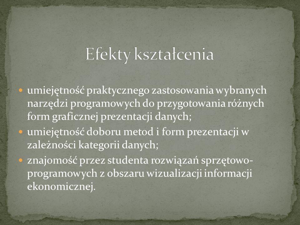 Literatura: 1.Brandt S.: Analiza danych: metody statystyczne i obliczeniowe, Wydawnictwo Naukowe PWN, Warszawa 1998. 2.Dobosz M.: Wspomagana komputero