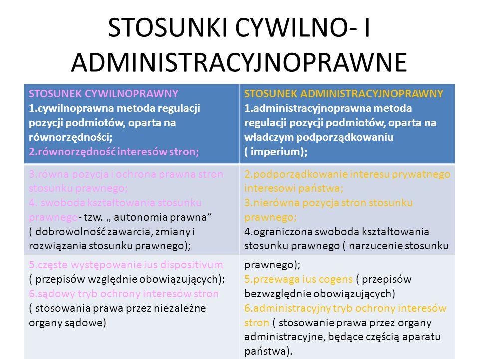 STOSUNKI CYWILNO- I ADMINISTRACYJNOPRAWNE STOSUNEK CYWILNOPRAWNY 1.cywilnoprawna metoda regulacji pozycji podmiotów, oparta na równorzędności; 2.równo
