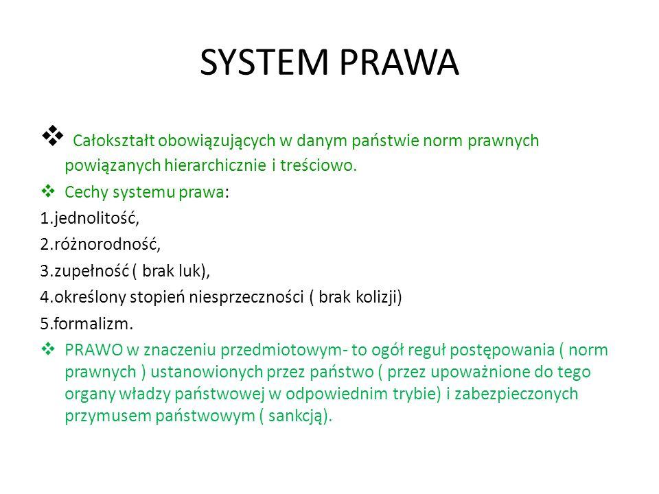 SYSTEM PRAWA Całokształt obowiązujących w danym państwie norm prawnych powiązanych hierarchicznie i treściowo. Cechy systemu prawa: 1.jednolitość, 2.r