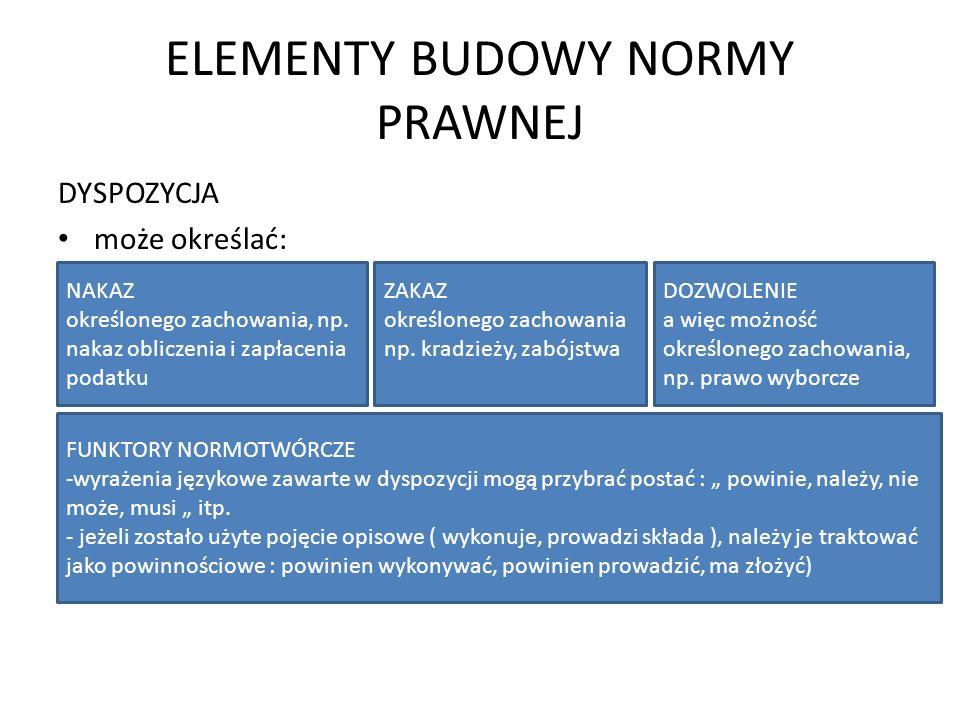 JĘZYK PRAWNY I PRAWNICZY JĘZYK PRAWNICZY- PRZYKŁAD ( ART.