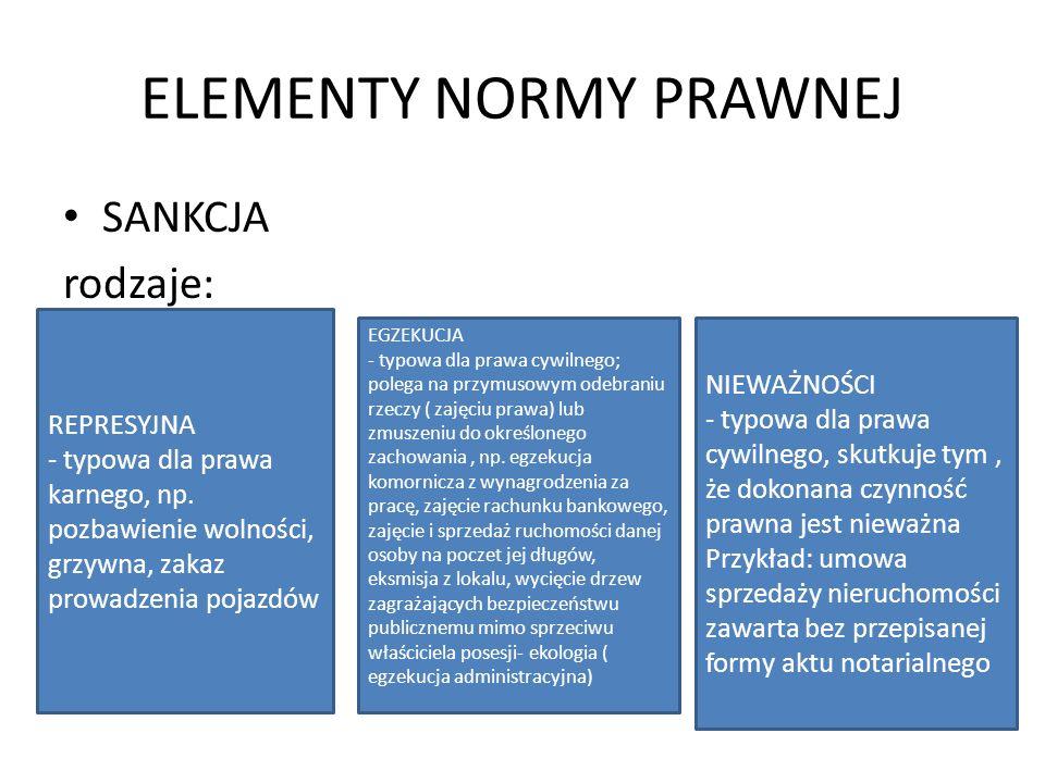 SYSTEM PRAWA GAŁĘŻ: - ukształtowany historycznie zespół norm regulujących kompleksowo daną dziedzinę życia, - dotyczą całej kategorii stosunków społecznych, -zbudowane są z instytucji.