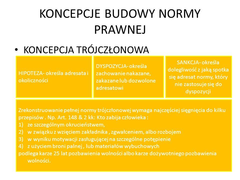SYSTEM PRAWA Prawo publiczne (łac.