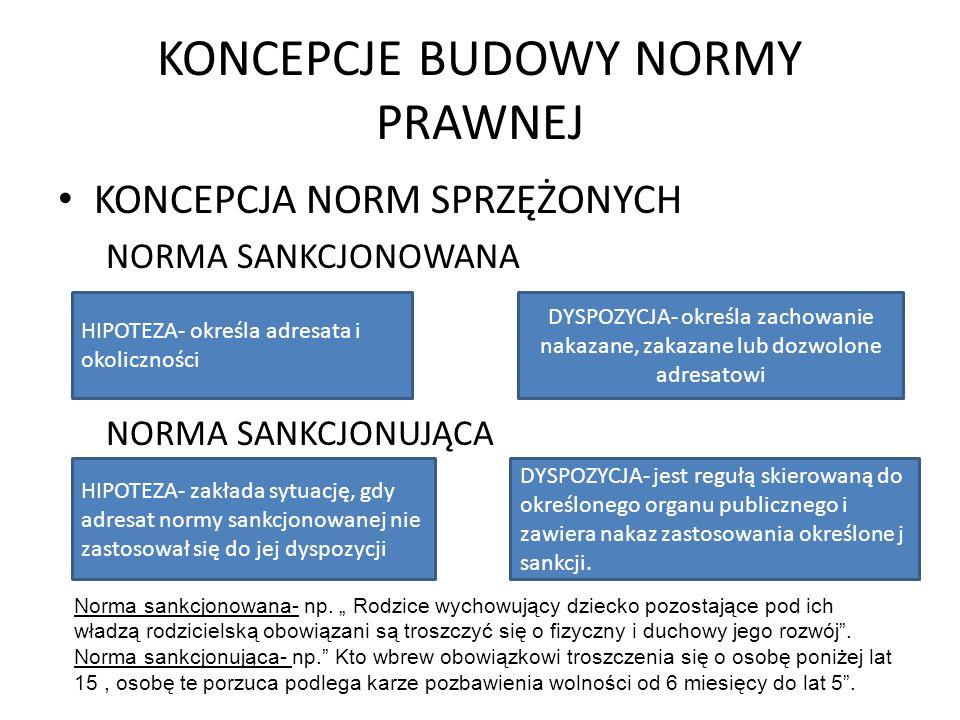 BIBLIOGRAFIA M.Droba, Podstawy Prawa, Plansze Becka, Wydawnictwo C.
