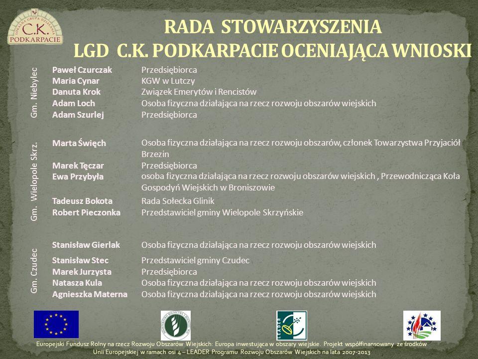 DZIĘKUJEMY ZA UWAGĘ LGD C.K.PODKARPACIE ul. Starowiejska 6 38-120 Czudec tel.