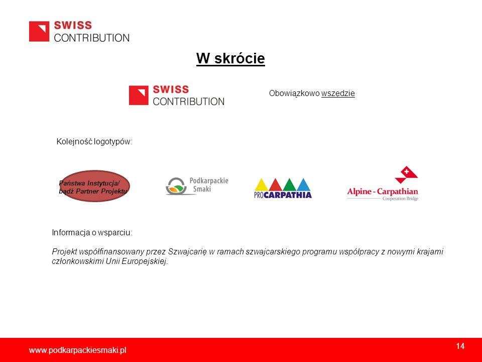 2013-11-1515 www.podkarpackiesmaki.pl W skrócie Państwa Instytucja/ bądź Partner Projektu Obowiązkowo wszędzie Kolejność logotypów: Informacja o wspar