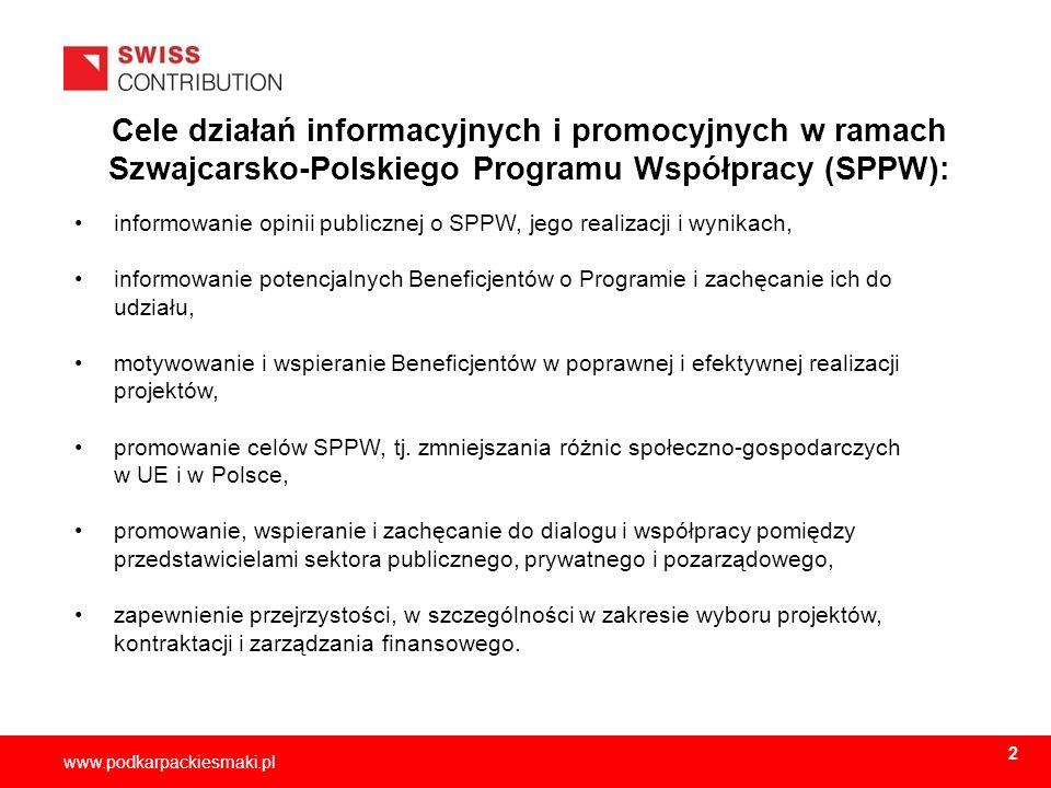 2013-11-1514 www.podkarpackiesmaki.pl Informacja o współfinansowaniu (II) Informację na temat współfinansowania należy zamieszczać w miarę możliwości wszędzie, jednak obowiązkowo w przypadku: naklejek, tablic i tabliczek informacyjnych, tablic pamiątkowych, publikacji (z wyjątkiem sytuacji, gdy rozmiar materiału tego nie umożliwia, np.