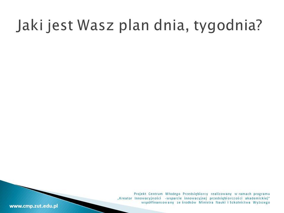 www.cmp.zut.edu.pl Projekt Centrum Młodego Przedsiębiorcy realizowany w ramach programu Kreator Innowacyjności -wsparcie innowacyjnej przedsiębiorczości akademickiej współfinansowany ze środków Ministra Nauki i Szkolnictwa Wyższego Jaki jest Wasz plan dnia, tygodnia
