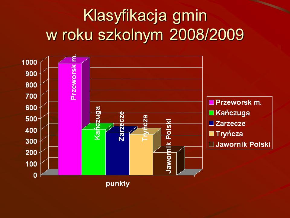 Klasyfikacja gmin w roku szkolnym 2008/2009