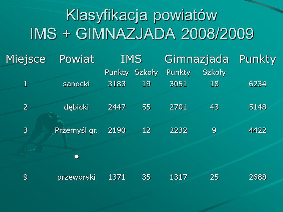 Klasyfikacja powiatów IMS + GIMNAZJADA 2008/2009 MiejscePowiatIMSGimnazjadaPunkty PunktySzkołyPunktySzkoły 1sanocki3183193051186234 2dębicki2447552701