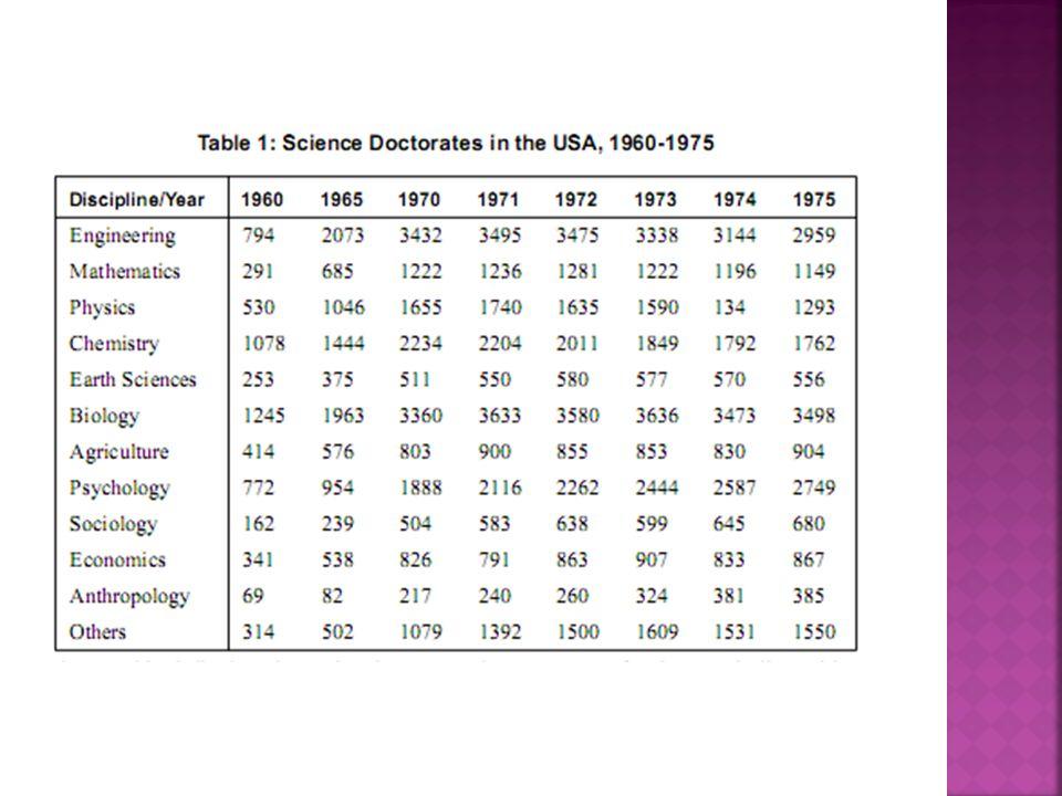 CECHA1 CECHA2 CECHA3 CECHA4 CECHA5 KAWA Wpływ każdej ze zmiennych (= czynników) na preferencje badanych 10% wpływu 35% wpływu 30% wpływu 15% wpływu 10% wpływu