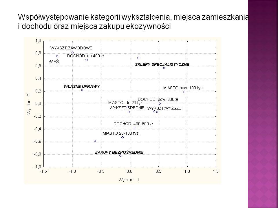 Obliczanie atrakcyjności (= użyteczności) każdego wariantu CENA 10 zł WAGA 250 g RODZAJ mielona KRAJ Kolumbia ekologiczna ++ + + + = KAWA DOSKONAŁA