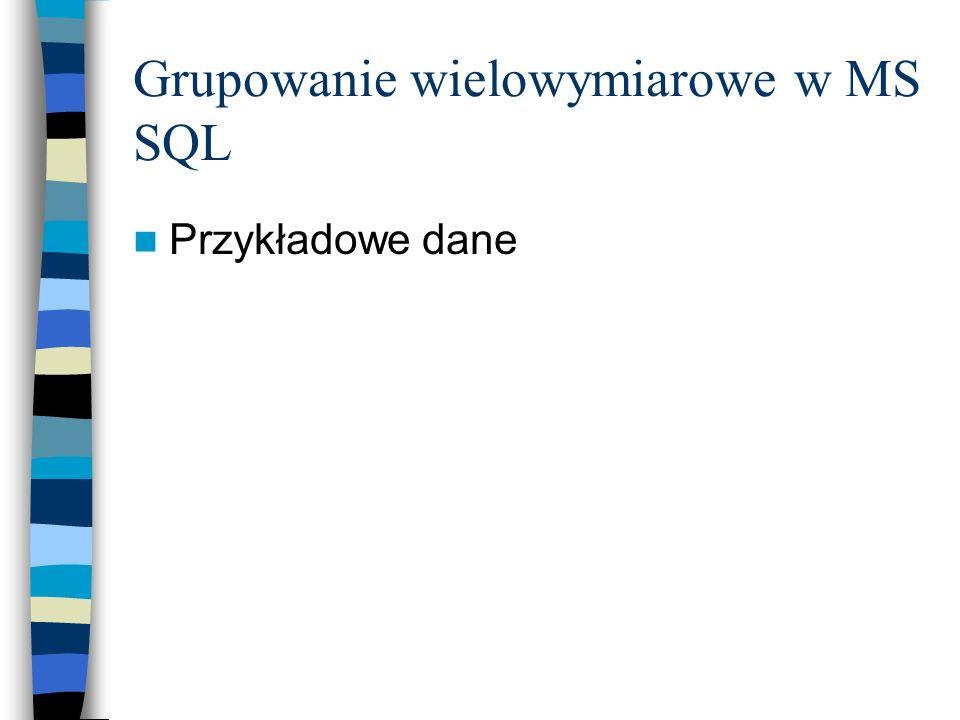 Grupowanie wielowymiarowe w MS SQL Przykładowe dane