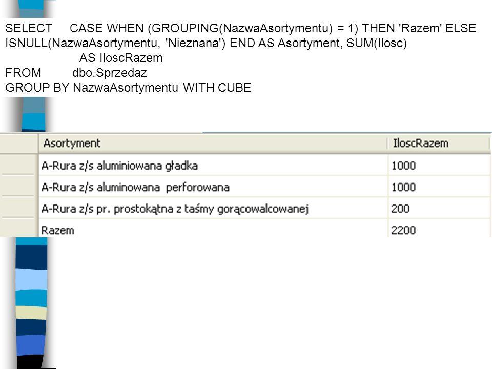 SELECT CASE WHEN (GROUPING(NazwaAsortymentu) = 1) THEN 'Razem' ELSE ISNULL(NazwaAsortymentu, 'Nieznana') END AS Asortyment, SUM(Ilosc) AS IloscRazem F