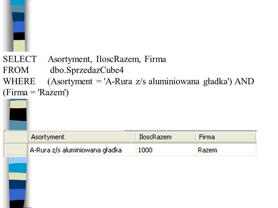 SELECT Asortyment, IloscRazem, Firma FROM dbo.SprzedazCube4 WHERE (Asortyment = 'A-Rura z/s aluminiowana gładka') AND (Firma = 'Razem')