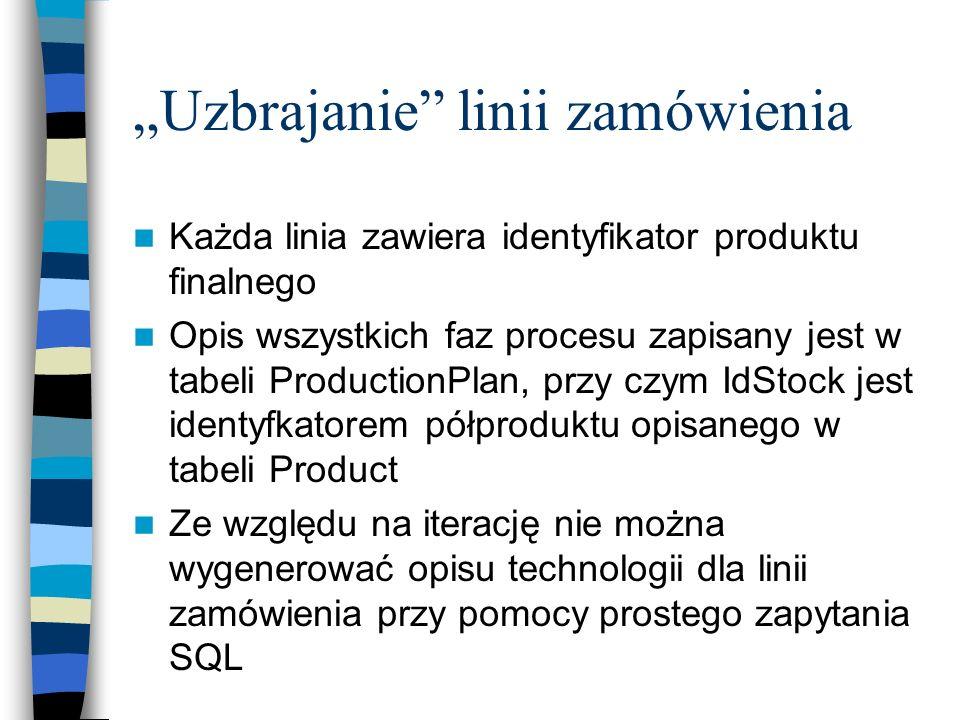 Uzbrajanie linii zamówienia Każda linia zawiera identyfikator produktu finalnego Opis wszystkich faz procesu zapisany jest w tabeli ProductionPlan, pr