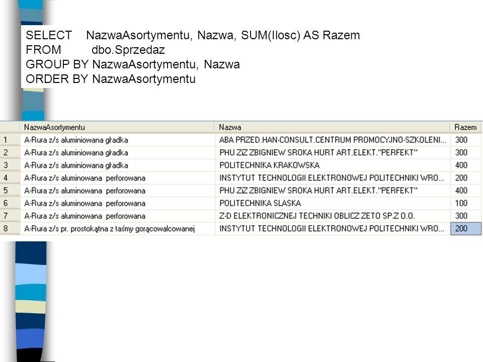 SELECT NazwaAsortymentu, Nazwa, SUM(Ilosc) AS Razem FROM dbo.Sprzedaz GROUP BY NazwaAsortymentu, Nazwa ORDER BY NazwaAsortymentu