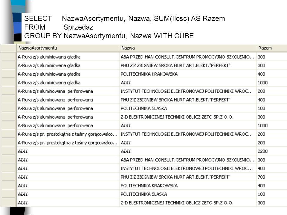 Zastępowanie wartości null Funkcja GROUPING zwraca 1 jeśli wartość null jest wynikiem działania operatora CUBE klauzuli GROUP BY i 0 jeśli null jest wynikiem braku danych Funkcja ISNULL zastępuje null podaną wartością