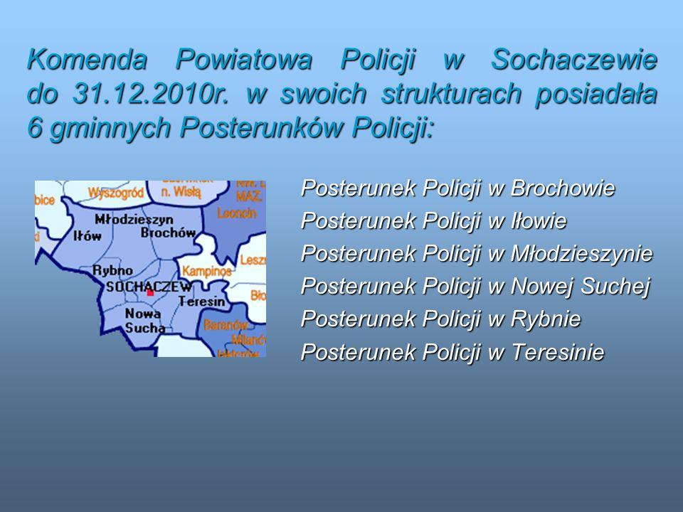 Posterunek Policji w Brochowie Posterunek Policji w Iłowie Posterunek Policji w Młodzieszynie Posterunek Policji w Nowej Suchej Posterunek Policji w R