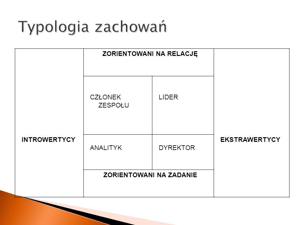 Na podstawie analizy porterowskiej można sformułować ogólną ocenę atrakcyjności badanego sektora.