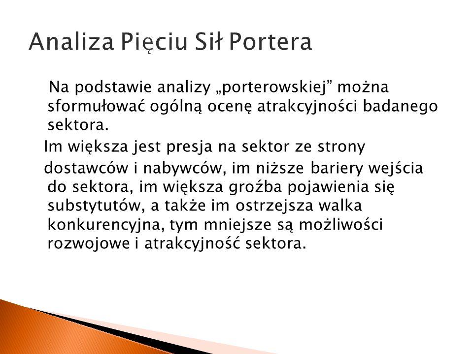 Na podstawie analizy porterowskiej można sformułować ogólną ocenę atrakcyjności badanego sektora. Im większa jest presja na sektor ze strony dostawców
