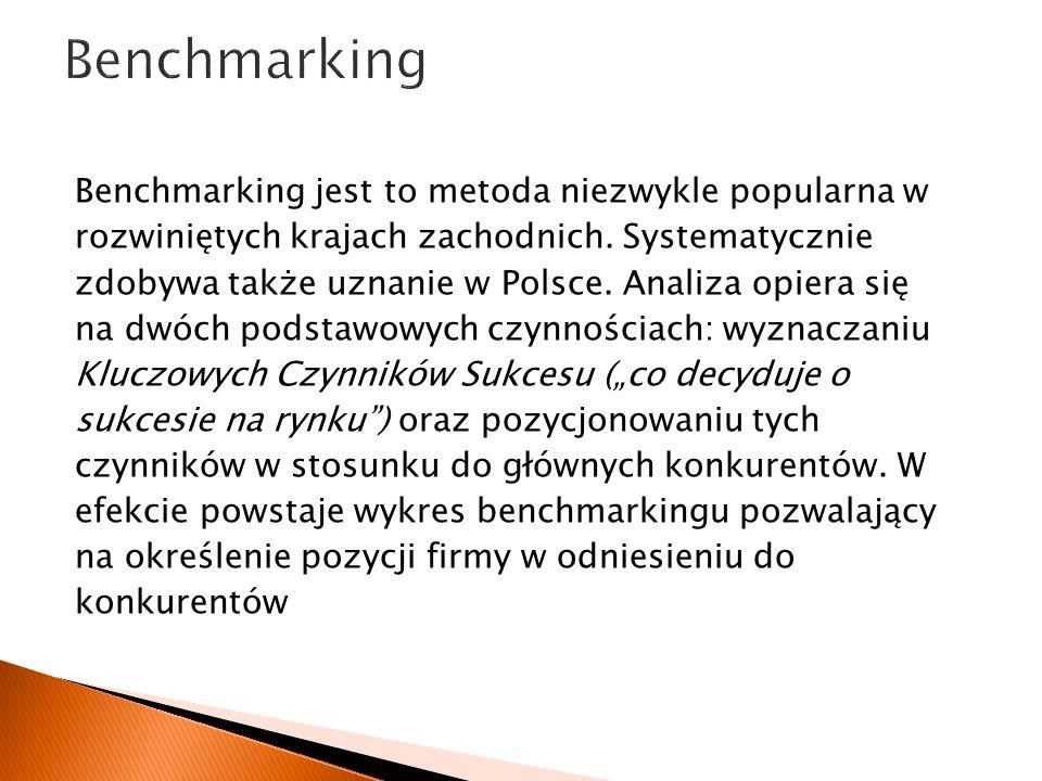 Benchmarking jest to metoda niezwykle popularna w rozwiniętych krajach zachodnich. Systematycznie zdobywa także uznanie w Polsce. Analiza opiera się n
