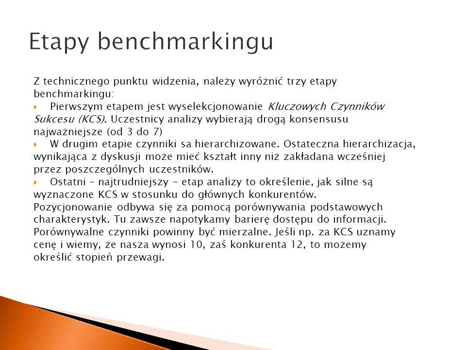 Z technicznego punktu widzenia, należy wyróżnić trzy etapy benchmarkingu: Pierwszym etapem jest wyselekcjonowanie Kluczowych Czynników Sukcesu (KCS).
