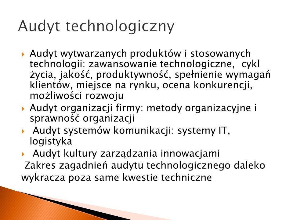 Audyt wytwarzanych produktów i stosowanych technologii: zawansowanie technologiczne, cykl życia, jakość, produktywność, spełnienie wymagań klientów, m