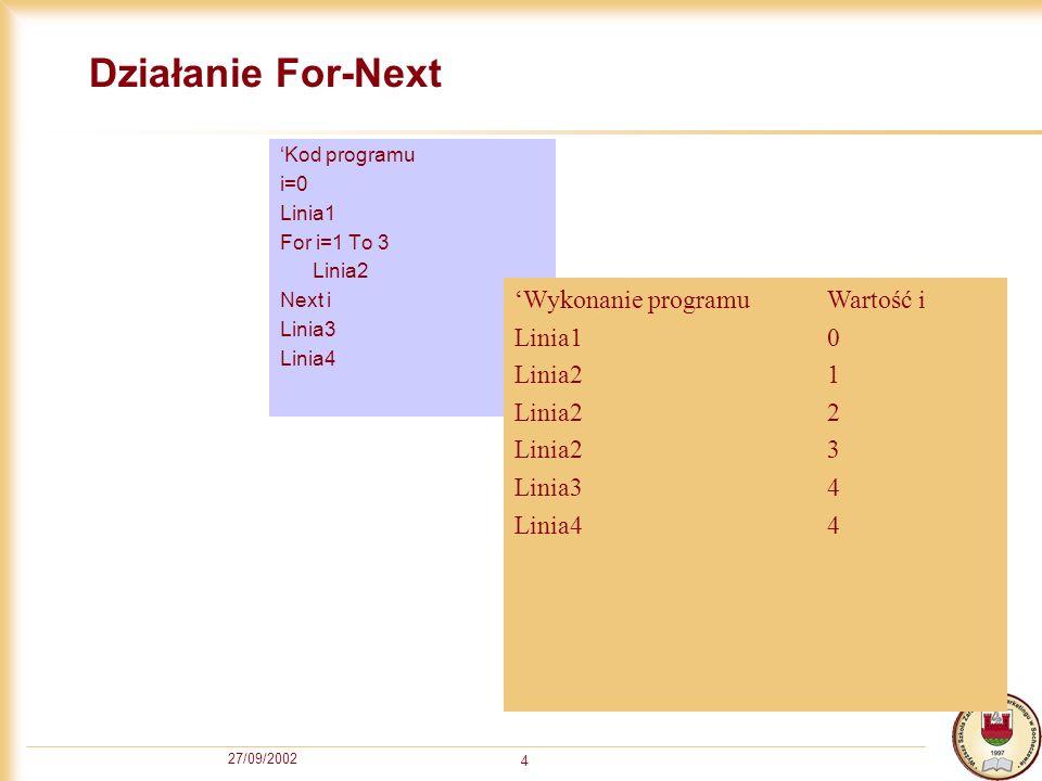 27/09/2002 4 Działanie For-Next Kod programu i=0 Linia1 For i=1 To 3 Linia2 Next i Linia3 Linia4 Wykonanie programuWartość i Linia10 Linia21 Linia22 Linia23 Linia34 Linia44