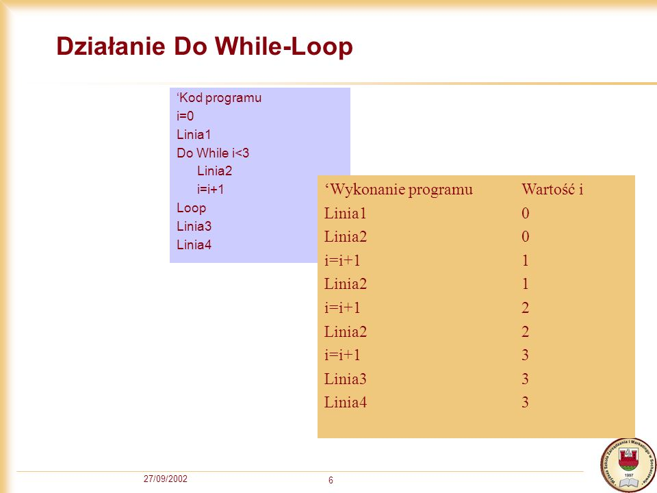 27/09/2002 6 Działanie Do While-Loop Kod programu i=0 Linia1 Do While i<3 Linia2 i=i+1 Loop Linia3 Linia4 Wykonanie programuWartość i Linia10 Linia20 i=i+11 Linia21 i=i+12 Linia22 i=i+13 Linia33 Linia43