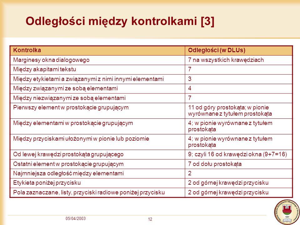 05/04/2003 12 Odległości między kontrolkami [3] KontrolkaOdległości (w DLUs) Marginesy okna dialogowego7 na wszystkich krawędziach Między akapitami te