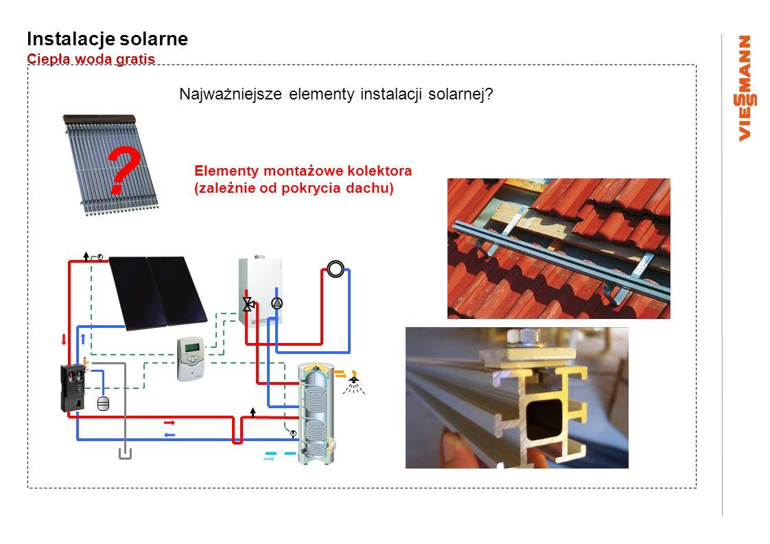 Instalacje solarne Ciepła woda gratis Najważniejsze elementy instalacji solarnej? ? Elementy montażowe kolektora (zależnie od pokrycia dachu)