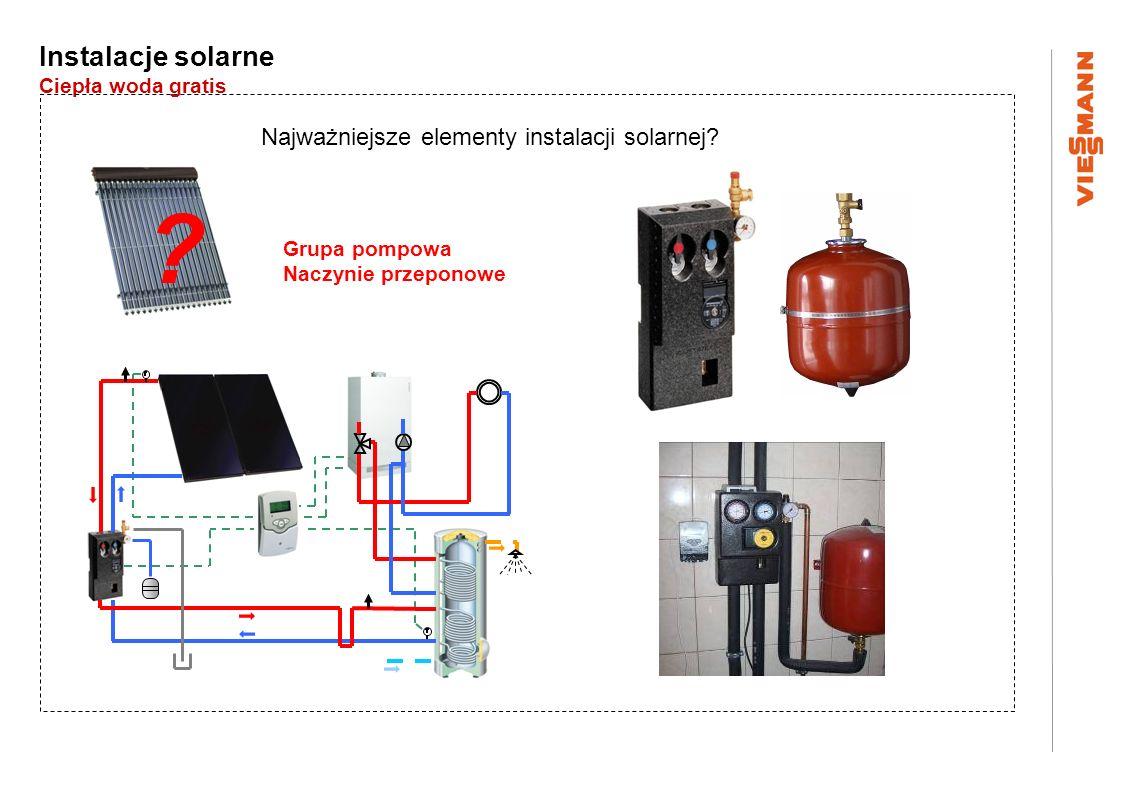 Instalacje solarne Ciepła woda gratis Najważniejsze elementy instalacji solarnej? ? Grupa pompowa Naczynie przeponowe