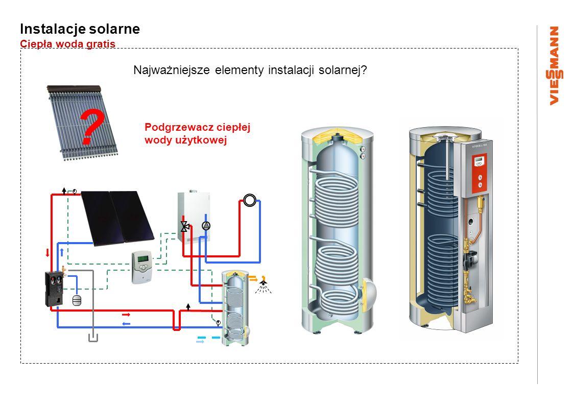 Instalacje solarne Ciepła woda gratis Najważniejsze elementy instalacji solarnej? ? Podgrzewacz ciepłej wody użytkowej