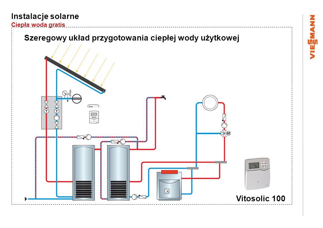 Instalacje solarne Ciepła woda gratis Szeregowy układ przygotowania ciepłej wody użytkowej Vitosolic 100